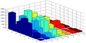 image of damage index