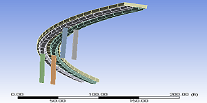 image of ansys of the flyover bridge